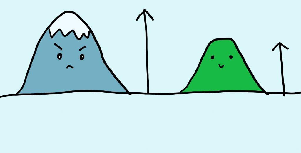 登山あるある。初心者は標高を気にする